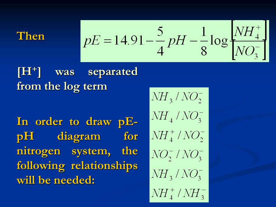 Then [H+] was separated from the log term.